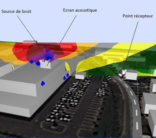 Simulation avec le logiciel CadnaA d'un écran autour d'un groupe de froid